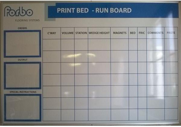 Performancemonitor_bespokedrywipeboard_magneticdocumentholderboard_kpiboard_bespokeperformanceboard_griddeddrywipearea